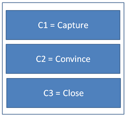 Three C email layout formula