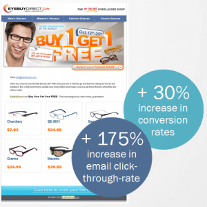 Eye Buy Direct Personalized Email Design